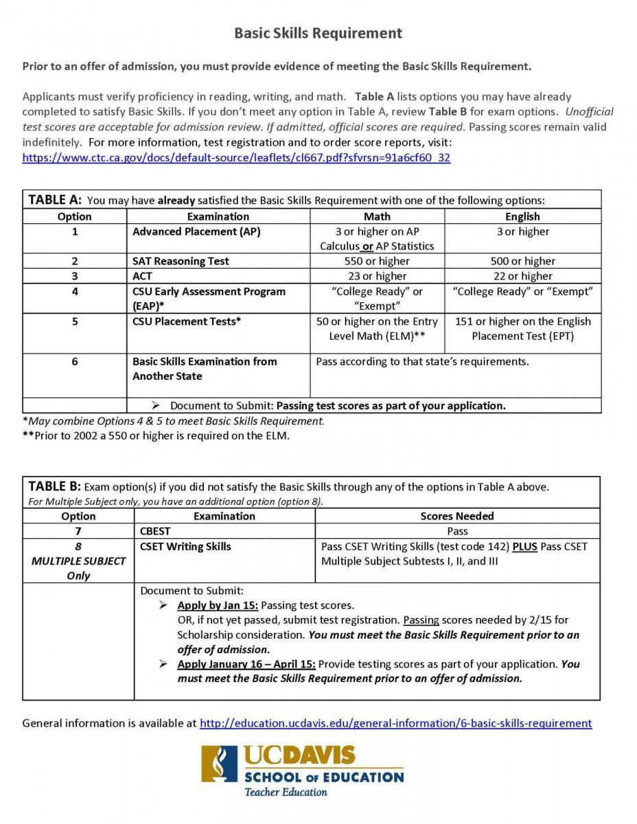 4  Basic Skills Requirement - UC Davis School of Education