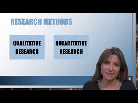 Undergraduate Research in the Field of Social Science